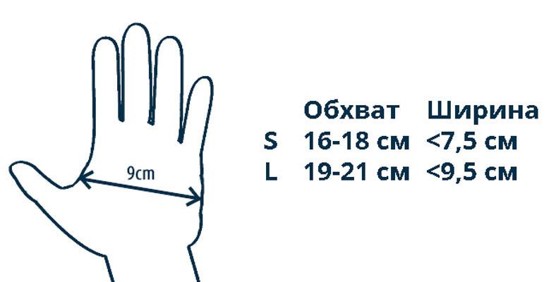 Зображення-інструкція для визначення розміру Кріплення для GoPro на кисть